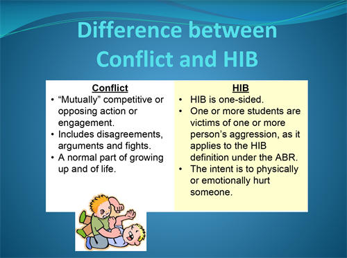 difference between conflict and HIB with 2 students fighting